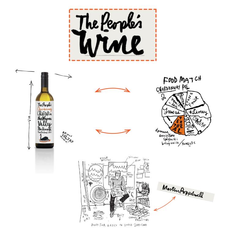 peopleswine_wine_labels-01
